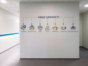 Роспись офиса Инфографика
